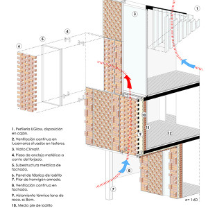 Paneles para formación de fachada ventilada, por OOIIO Arquitectura.
